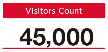 Visitors Count